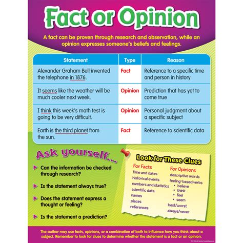 Fact Or Opinion Chart  Tcr7596  Teacher Created Resources