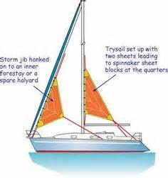 Big Sailboat Jobs by 1000 Images About Sailing On Pinterest Sailboats Knots