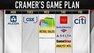 Cramer's game plan: Only stock I like next week