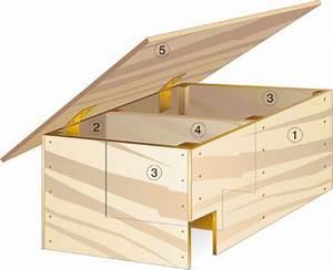 Holzasche Im Garten Verwenden : igelhaus selber bauen der aufbau igel pinterest igelhaus selber bauen igelhaus und ~ Markanthonyermac.com Haus und Dekorationen