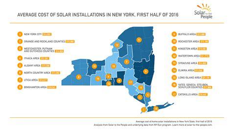 How Much Do Solar Panels Cost In New York?  Solar To The. Home Depot Garage Storage. 30 Inch French Door Refrigerator. Jackshaft Garage Door Openers. Garage Door Openers Rochester Ny. Garages Kits. Barn Door Lighting. 12x9 Garage Door. Automatic Garage Opener