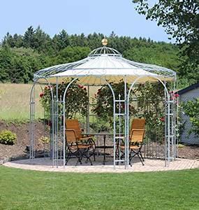 Dach Für Gartenpavillon : eleo florenz runder gartenpavillon aus metall mit sonnensegel 3 7 meter oberfl che ~ Markanthonyermac.com Haus und Dekorationen