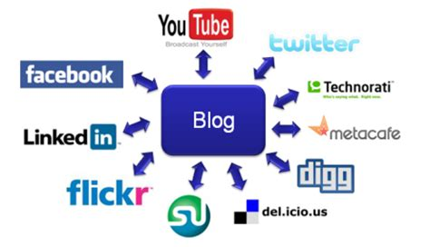 Social Seo & Channels Of Distribution. Hang Seng Bank Swift Code Crm Excel Template. Use Of Big Data In Healthcare. Starting Salary For Medical Assistant. No Insurance Emergency Room Cute Date Ideas. Miles And More Credit Card Usa. Alcohol Rehab San Francisco False Claims Act. What Is A Mastercard Number River Oaks Cars. Contact Center Enterprise What Is Corn Starch