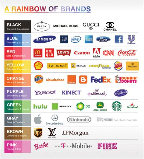 Brands On Pinterest  Corporate Identity, Polo And