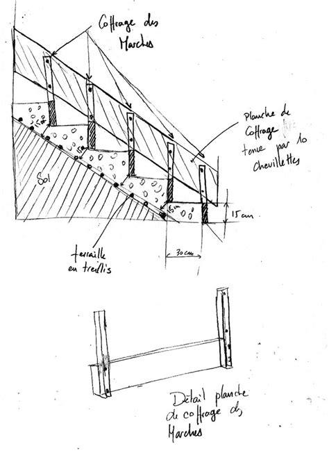 schema escalier beton