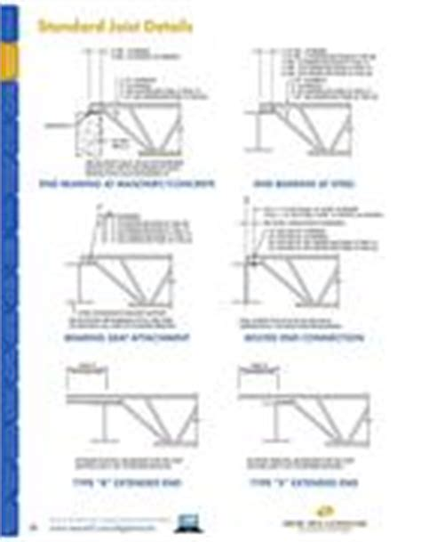 top chord k series in steel joist overview by new millennium building systems