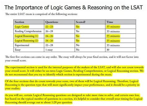 17 Best Ideas About Lsat Sample Questions On Pinterest  Lsat Logic Games, Getting Into Law