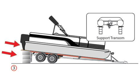 How To Lift A Boat Off The Trailer To Paint by How To Lift Your Pontoon Boat Off The Trailer Bunks Ask