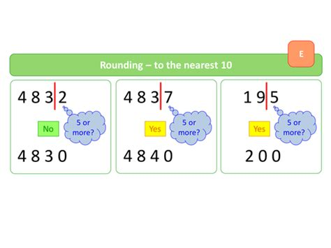 Rounding  Basics, Decimal Places & Sig Figs By Newmrsc  Teaching Resources Tes