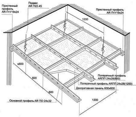 prix isolation toiture par exterieur 224 charleville mezieres renovation travaux appartement