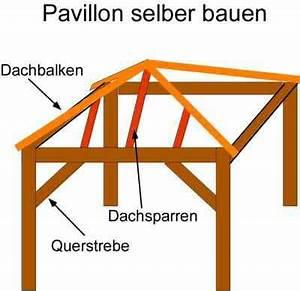 Dach Für Gartenpavillon : einen gartenpavillon selber bauen mit walmdach ~ Markanthonyermac.com Haus und Dekorationen
