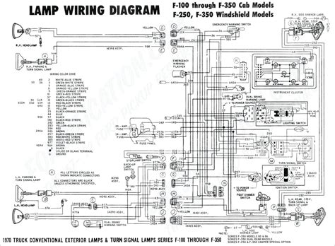 Nautic Star Boat Wiring Diagram by Nautic Star Wiring Schematic Wiring Library