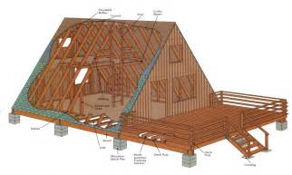 a frame cabin plans a frame house construction plans wood frame house low