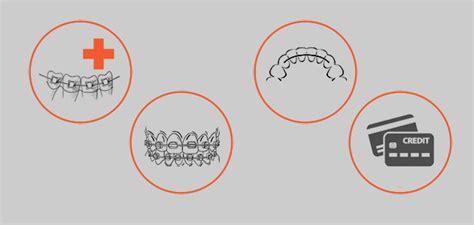 orthodontie plan du site