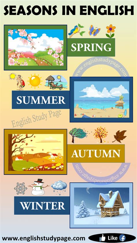 Seasons In English  English Study Page