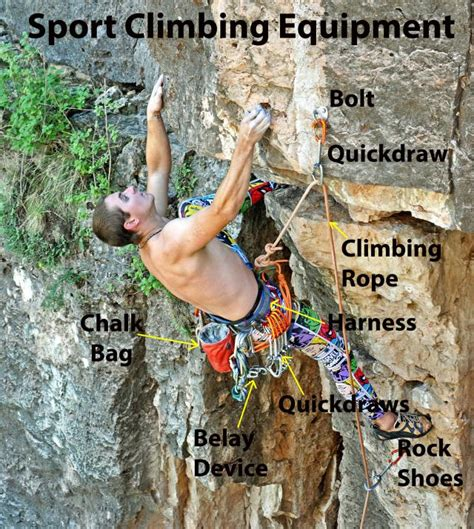 How Not To Be The Crag N00b  Crux Crush