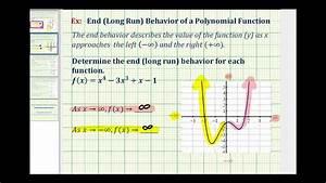 Ex: End Behavior or Long Run Behavior of Functions - YouTube