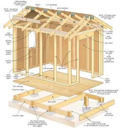 25 unique 10x12 shed plans ideas on cheap garden sheds storage shed floor ideas
