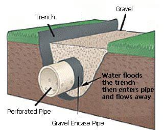 green boys lawncare inc drainage