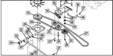 transmission belt fan replacement cub cadet ltx1045