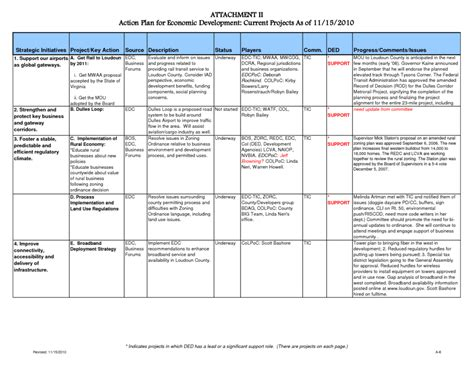 17+ Business Strategy Templates