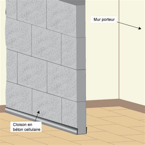 construire un placard pour int 233 grer un lit escamotable