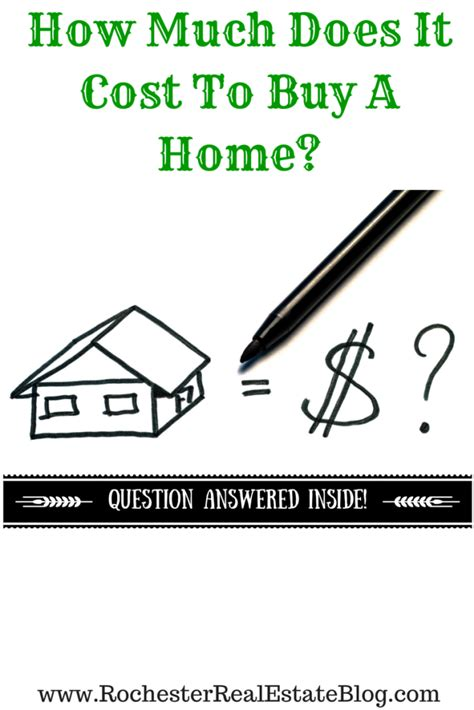 How Much Does It Cost To Buy A Home?