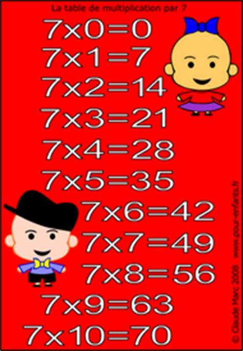 jeux de multiplication jeu de puzzle en ligne table de multiplication de 7 jeux de puzzle
