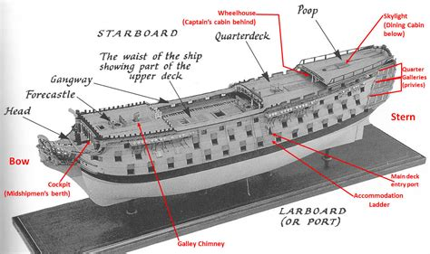 Ship Parts Names by Ransome S Crossing Life Aboard Ship Kayedacus