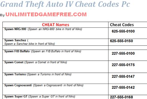 Gta 5 Boat Cheat Code Pc by Blog Archives Filegeo