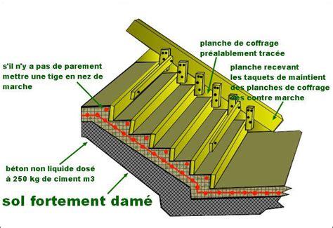 escalier de jardin en b 233 ton plan de coffrage