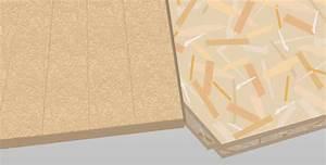 Osb Platten Verkleiden : osb oder spanplatten ~ Markanthonyermac.com Haus und Dekorationen