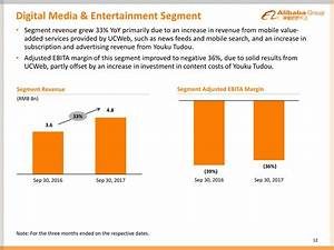 Alibaba Group Holding Limited 2018 Q2 - Results - Earnings ...