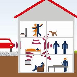 Schallschutz Wohnung Wand : trockenbau online shop benz24 ~ Markanthonyermac.com Haus und Dekorationen