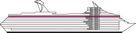 Carnival Triumph Deck Plan 7 by Pin Faq For Balcony Deck And Stair Railing Artistic Steel