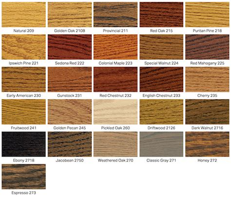 Stain Colors  Fabulous Floors Raleigh
