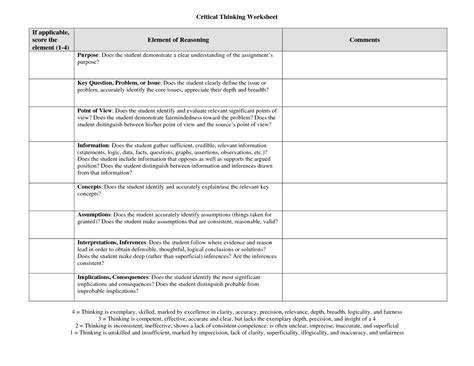 14 Best Images Of The 4 Stages Of Critical Thinking Worksheet  Stages Of Critical Thinking