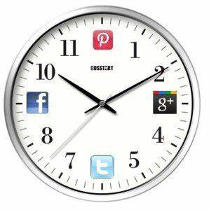What is the best time to post on social media? - The SEO ...