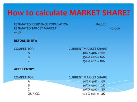 How To Calculate Market Share And Sale. Shipping Companies In Brooklyn. Car Insurance Los Angeles Ca. Huntsville Metro Treatment Center. Motorhome Rental New Zealand. Dr Robert Silverman Dermatologist. The Hand Center Of San Antonio. Sawgrass Asset Management Post Card Printers. Best Vps Reseller Hosting School Atlas Online