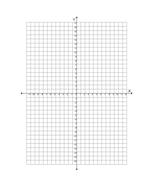 13 Best Images Of Coordinate Plane Worksheets Mystery