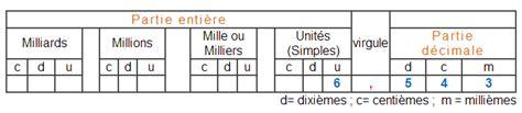 cahiers de vacances koala math 233 matiques cm2 fractions d 233 cimales nombres d 233 cimaux