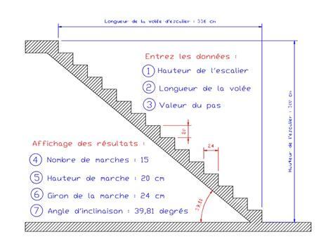 delightful comment calculer les marches d un escalier 2 escalier sedgu
