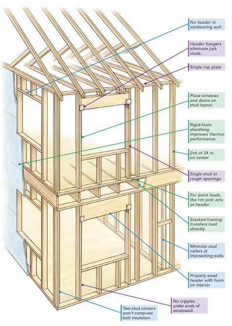 roof slant shed plans slant roof small lean to shed plans