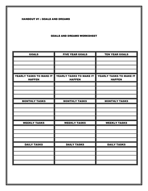Worksheet Setting Healthy Boundaries Worksheets Worksheet Fun Worksheet Study Site