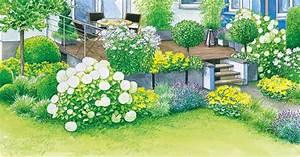 Gestaltung Von Terrassen : gestaltungsideen f r eine terrasse sommerflair und modern mein sch ner garten ~ Markanthonyermac.com Haus und Dekorationen