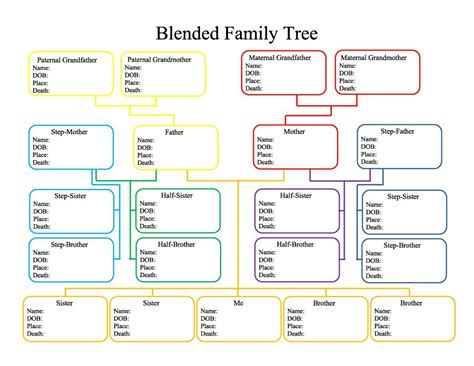 50+ Free Family Tree Templates (word, Excel, Pdf. Rental Agreement Document. Make An Online Resume Template. The Death Penalty Pros And Cons Essay Template. Maslow S Hierarchy Of Needs Template. Bursary Letter Sample. School Teacher Resume Format Template. Nike Vs Under Armour Quality Template. Powerpoint Product Roadmap Template