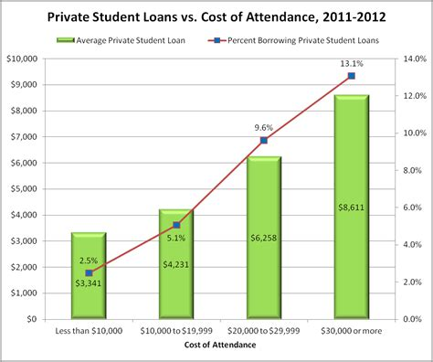 Student Loan Debt Clock. Benefit Of Virtualization Domains And Hosting. Jackson National Life Insurance Company. Pacific Northwest Credit Union. Auto Insurance Monthly College Heights School. Management Nursing Jobs Craigs List San Diego. Hotels In Cambridge Boston Ma. Mirena Cramps No Period Radon Levels In Water. Who Has Cheapest Auto Insurance