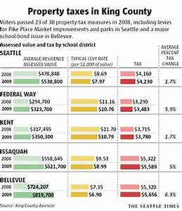 King County property taxes to rise 6.16 percent overall ...