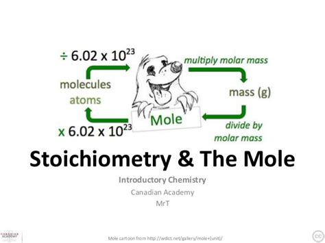Shows The Steps For Solving A Variety Of Stoichiometry Calculations Images Frompo