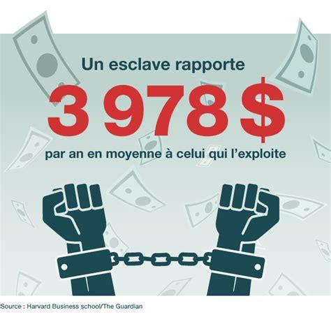 l esclavage moderne un crime qui paie bien 24